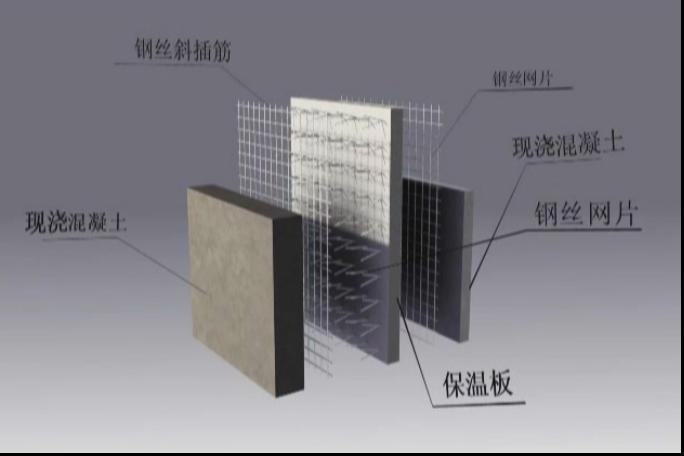 cl建筑体系价格|新型cl建筑结构体系销售