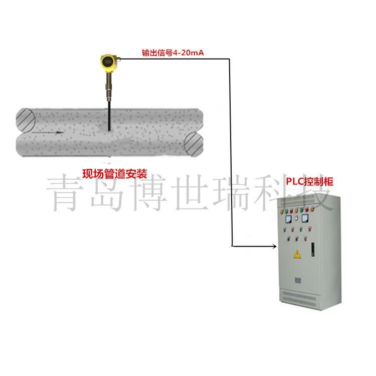 轧钢厂 、炼钢公司 脉冲袋式除尘器  滤筒除尘器、静电除尘器