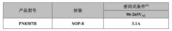 優質PD協議芯片PN8307H廠家