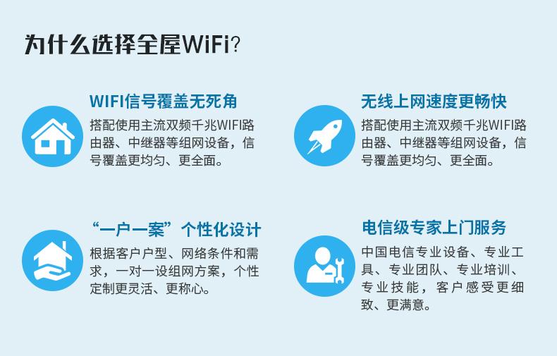 東莞WIFI放大器全屋WIFI促銷