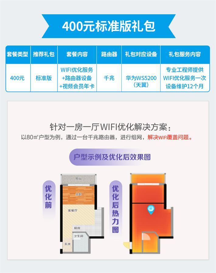 東莞視頻會員年卡全屋WIFI促銷 智能組網 質量優良