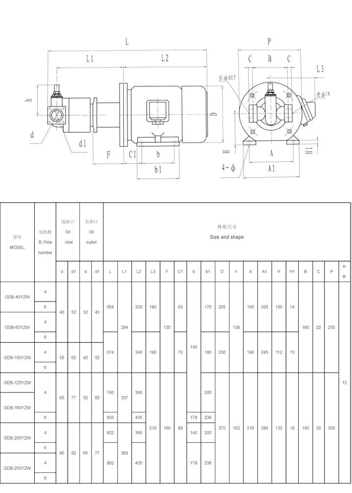 WBZ-300油泵電機組價格
