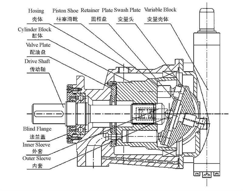 80PCY14-1B軸向柱塞泵價格