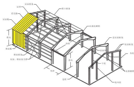 江北鋼結構